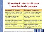 comuta o de circuitos vs comuta o de pacotes