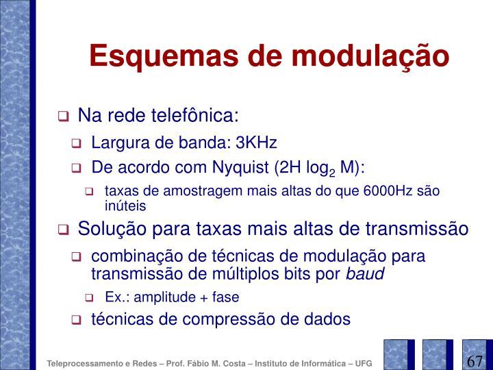 Esquemas de modulação