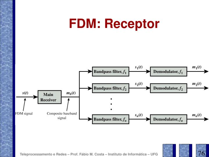 FDM: Receptor