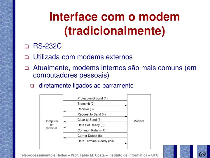 Interface com o modem