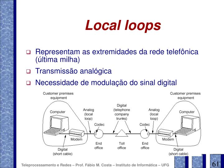 Local loops