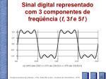sinal digital representado com 3 componentes de freq ncia f 3 f e 5 f