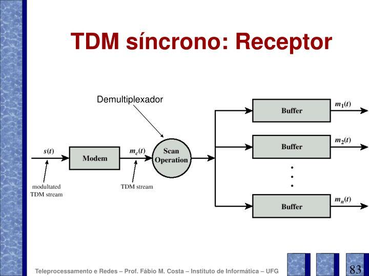 TDM síncrono: Receptor