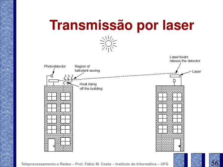 Transmissão por laser