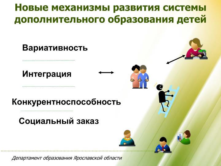 Новые механизмы развития системы дополнительного образования детей