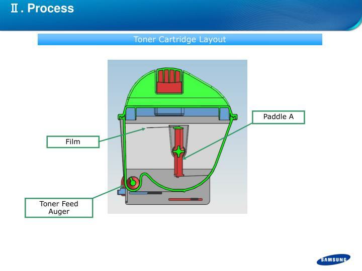 Ⅱ. Process