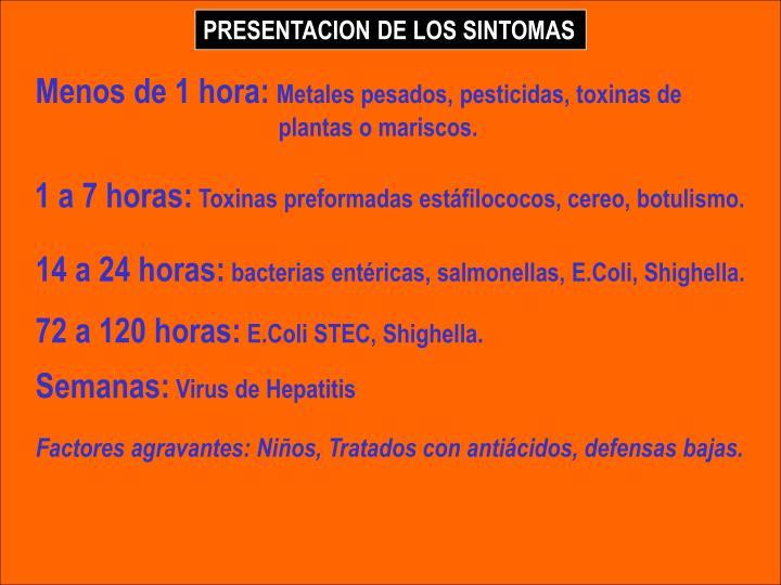 PRESENTACION DE LOS SINTOMAS
