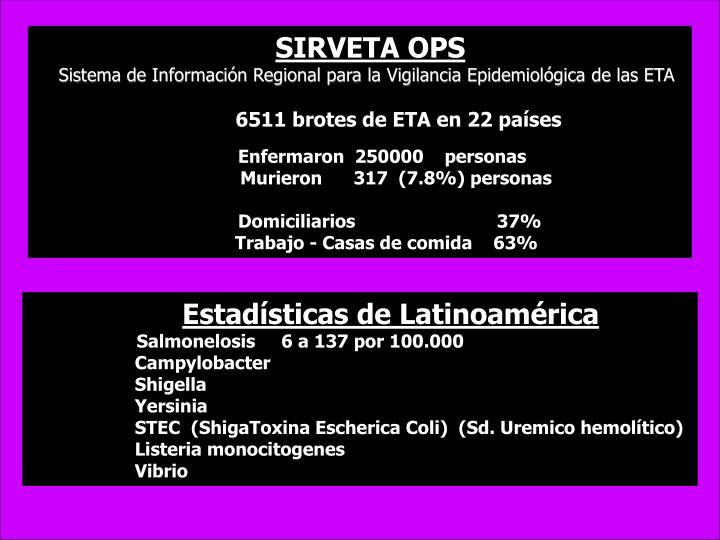SIRVETA OPS