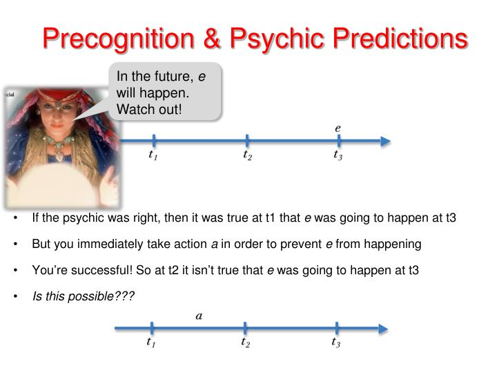 Precognition & Psychic Predictions
