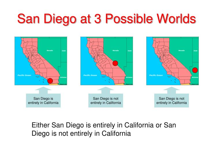 San Diego at 3 Possible Worlds