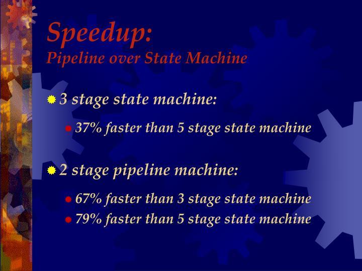 Speedup: