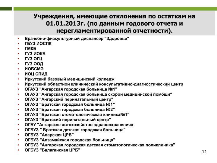 Учреждения, имеющие отклонения по остаткам на 01.01.2013г. (по данным годового отчета и нерегламентированной отчетности).
