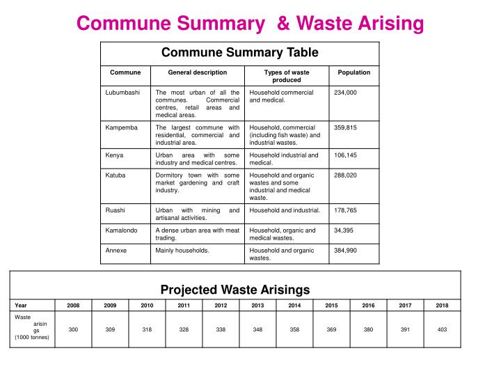 Commune Summary  & Waste Arising