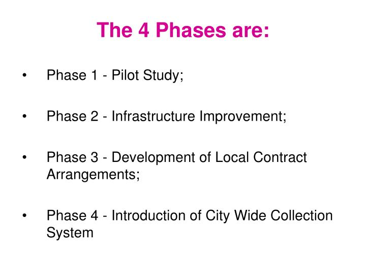 The 4 Phases are: