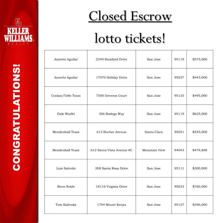 Closed Escrow