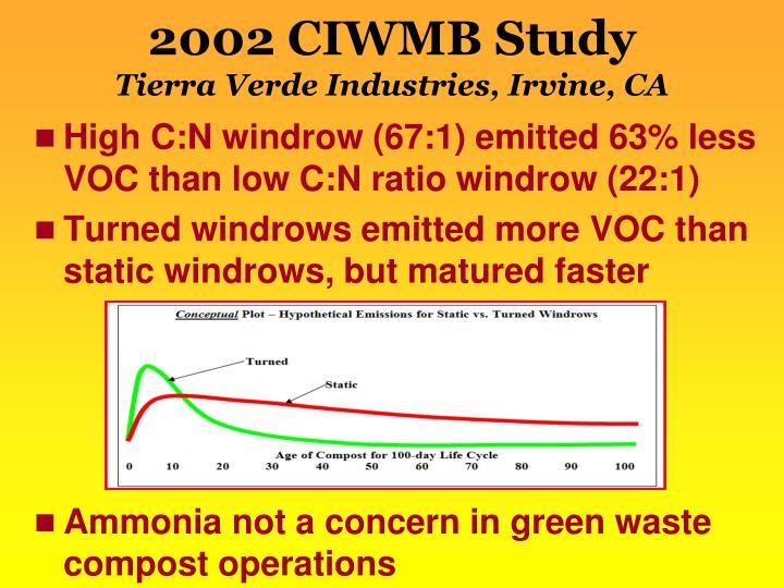 2002 CIWMB Study