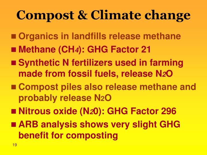 Compost & Climate change