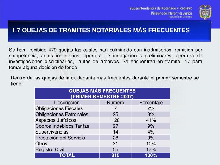 1.7 QUEJAS DE TRAMITES NOTARIALES MÁS FRECUENTES
