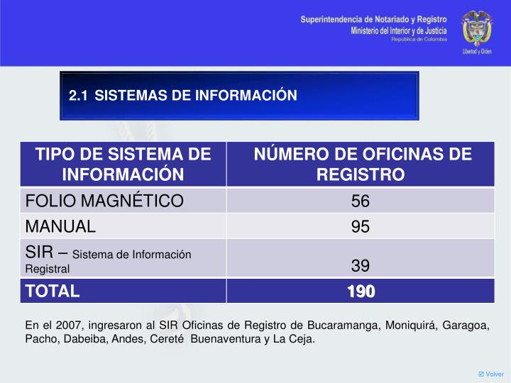 2.1SISTEMAS DE INFORMACIÓN
