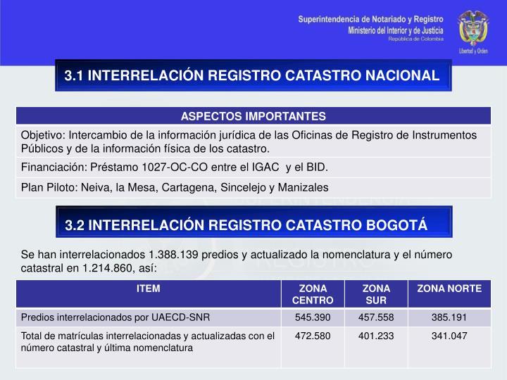 3.1 INTERRELACIÓN REGISTRO CATASTRO NACIONAL
