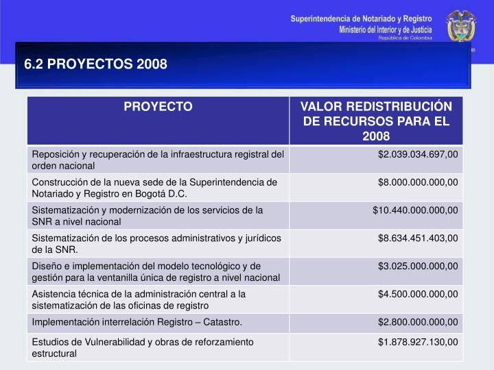 6.2 PROYECTOS 2008