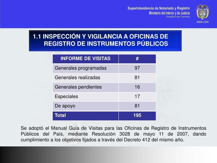 1.1 INSPECCIÓN Y VIGILANCIA A OFICINAS DE REGISTRO DE INSTRUMENTOS PÚBLICOS
