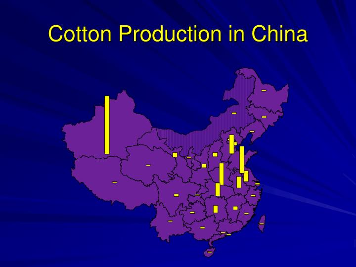 Cotton Production in China