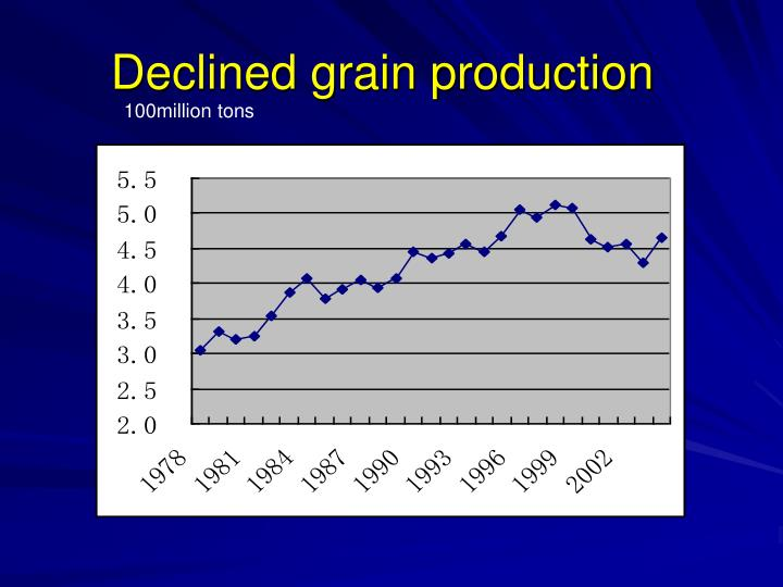 Declined grain production