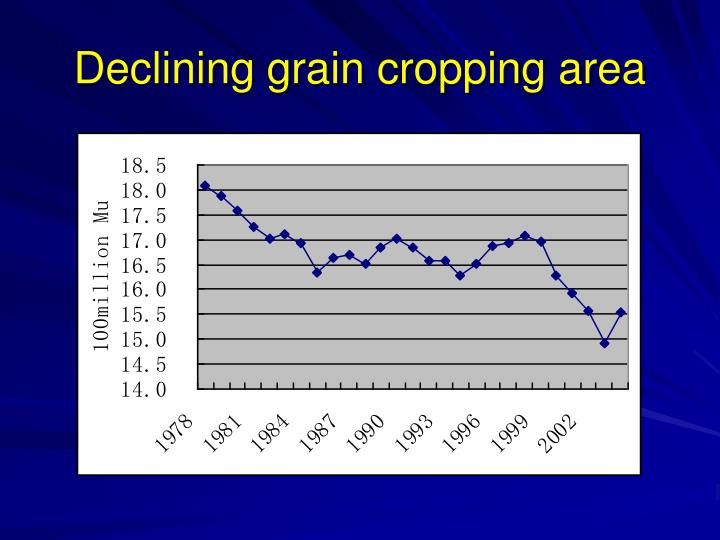Declining grain cropping area