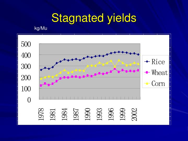 Stagnated yields