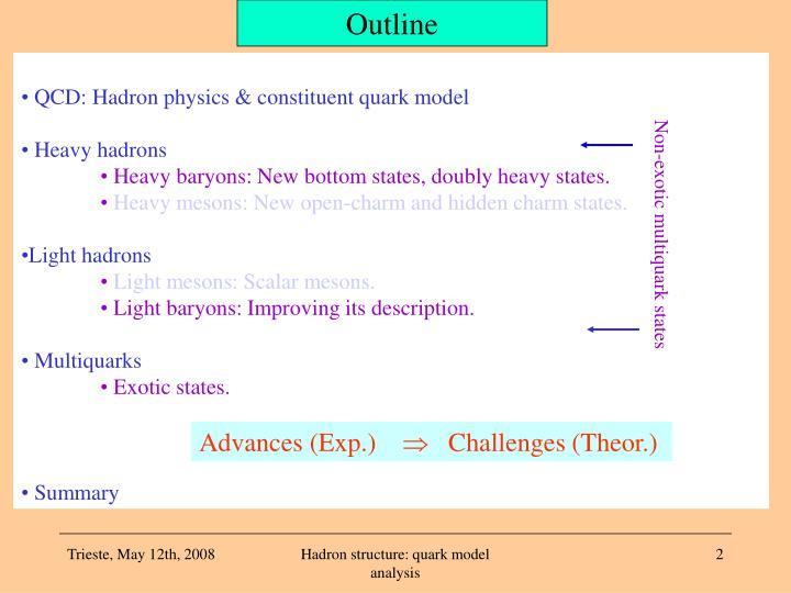 Non-exotic multiquark states