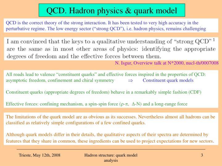 QCD. Hadron physics & quark model