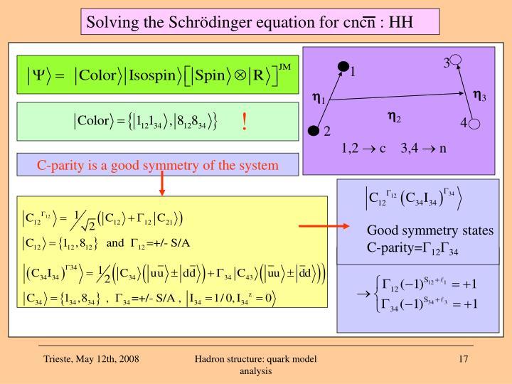 Solving the Schrödinger equation for
