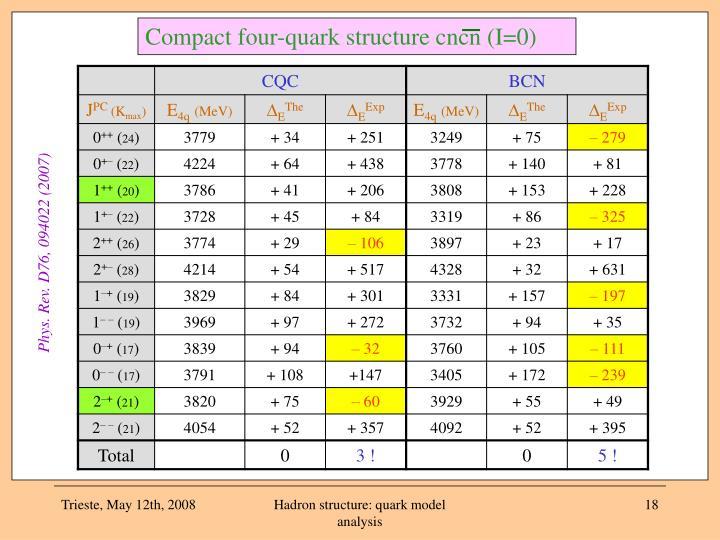 Compact four-quark structure