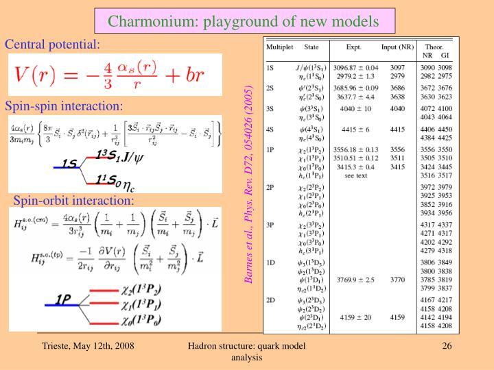 Charmonium: playground of new models