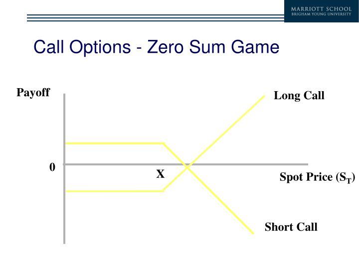 Call Options - Zero Sum Game