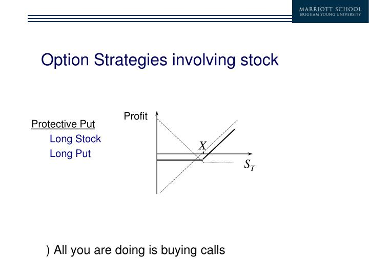 Option Strategies involving stock