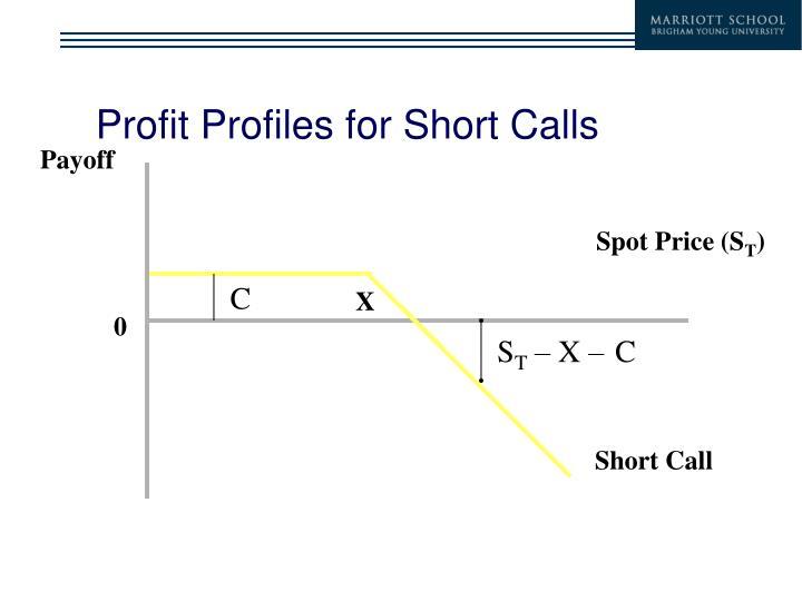 Profit Profiles for Short Calls