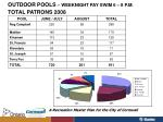 outdoor pools weeknight pay swim 6 8 p m total patrons 2008