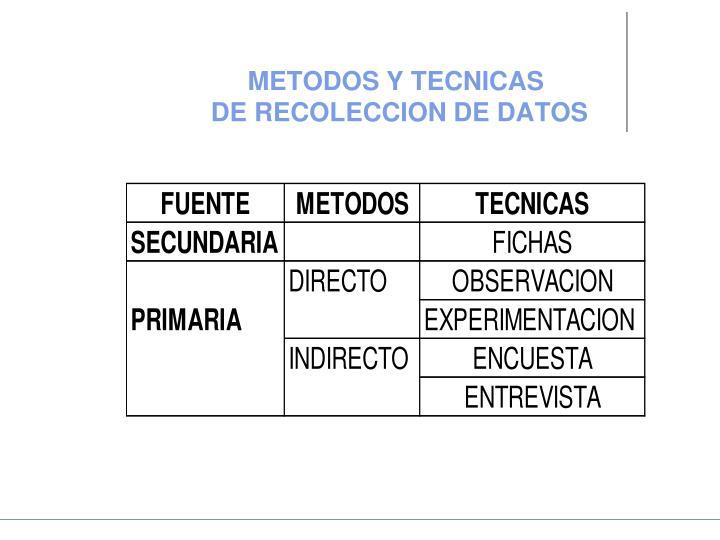METODOS Y TECNICAS