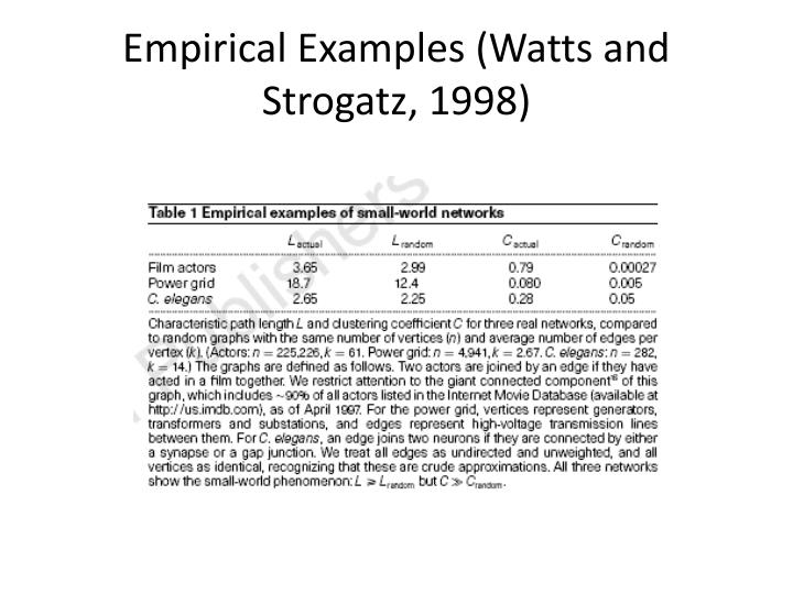 Empirical Examples (Watts and