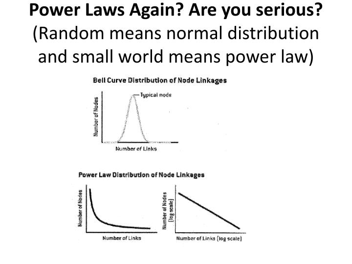 Power Laws Again? Are you serious?