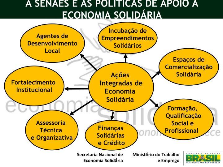 A SENAES E AS POLÍTICAS DE APOIO A ECONOMIA SOLIDÁRIA