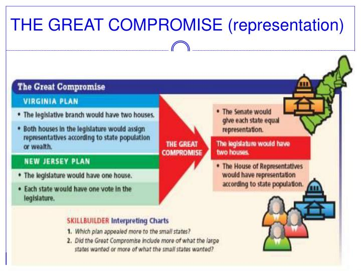 THE GREAT COMPROMISE (representation)
