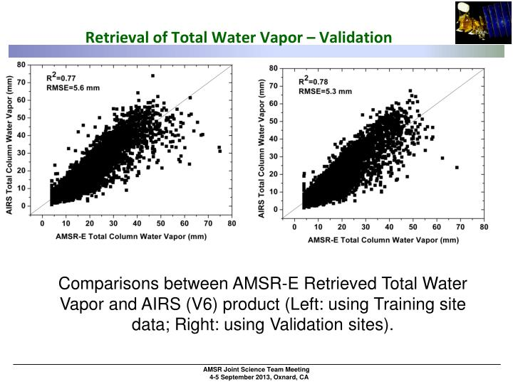 Retrieval of Total Water Vapor – Validation