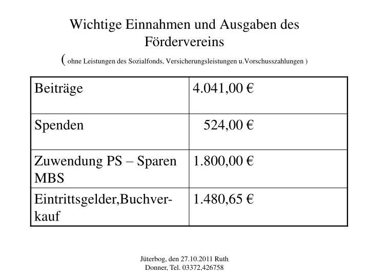 Wichtige Einnahmen und Ausgaben des Fördervereins