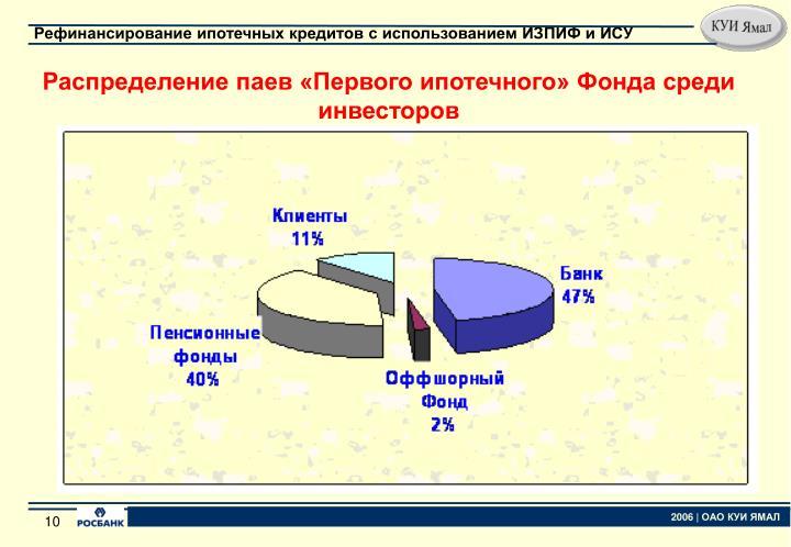 Распределение паев «Первого ипотечного» Фонда среди инвесторов