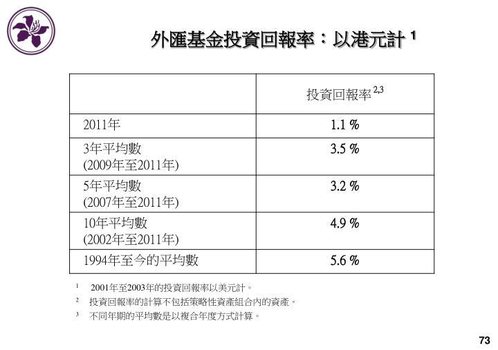 外匯基金投資回報率:以港元計