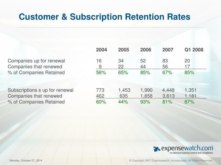 Customer & Subscription Retention Rates