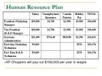 human resource plan2
